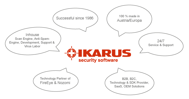About IKARUS